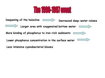 The chain of events that lead to the natural experiment of the early 1990s.